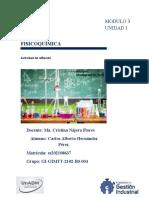 fisicoquímica actividad de reflexión