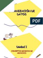 org_datos_U1