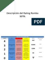 Descripción del Rating Rombo NFPA