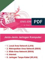 JENIS-JENIS KONEKSI