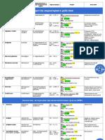 таблица фармакология