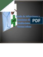 Clase 12 Escala de Infracciones y Sanciones de Establecimientos Farmacéuticos