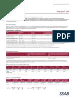 Data_sheet_168br_Hardox®_450_2021-04-16