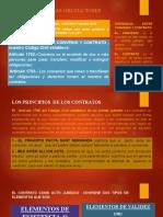 8_LAS FUENTES DE LAS OBLIGACIONES CONTRACTUALES(1)