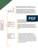 ESTRATEGIAS DE INVERIONES (1)