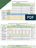 Cronograma Iepc- Pec de Quinto Año de Formacion -Consensuado (2)