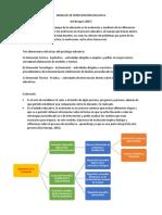 Resumen de Del Bosque-Tipos de evaluación