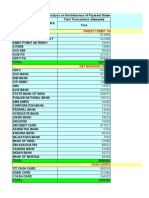 IRCTC_Online_transaction_April_2010