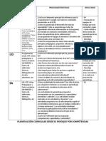 DOC O INST. DE PLANIFICACIÓN. PA_UD_SA.