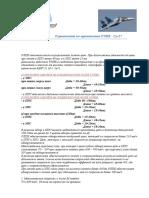 Ограничения по применению РЛПК Су-27