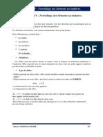 CHP4-Ferraillage des élements secondaires.
