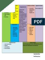 Modelo de negocios Canvas 1