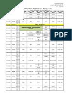 Sem-IV (MBA 2009-11) Post Mid Sem time table