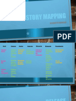 User story mapping_Release