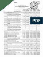 Стоимость Плат. Обр. Услуг с 1.09.20 г._согласованное