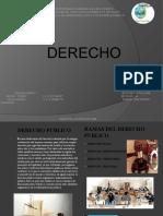 DIAPOSITIVA DE DERECHO