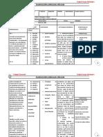 Planificación 7 Básico Unidad 1