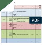 Cronograma Contabilidad Aplicada a Los Negocios JULIO 21