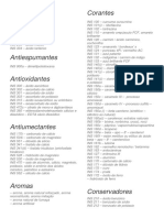 Tabela de Aditivos - ANVISA