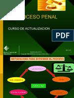 EL_PROCESO_PENAL