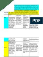 Características comunes medios hegemónicos