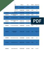 CIE10 FALTANTES 2021-06-16