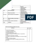 1AS code et fiche d'auto évaluation
