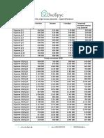 Стоимости и комплектации СК ЭкоБрус
