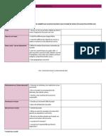 comment-presenter-une-demande-d-aide-PDF