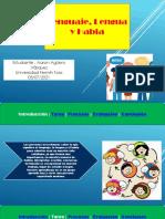 Webquest sobre el lenguaje,lengua y habla- Aaron Aguero- 28.663.703