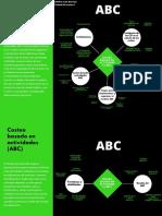 Arevalo_Luis_U1_Taller No. 1 Costeo basado por Actividades ABC