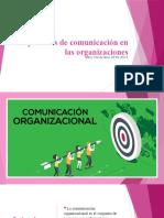 Los Procesos de Comunicación en Las Organizaciones