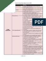 MGPWA2010_Criteria