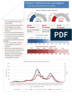 Raport Saptamanal (EpiSaptamana30_2021)