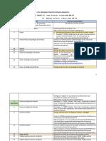 Cronograma temático y evaluativo Sistemas Humanos II