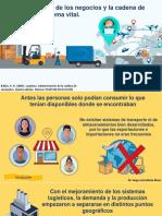 Tema 1 Logística de los negocios y la cadena de suministros