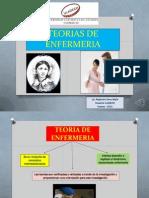 Teorias de Enfermeria_acanom