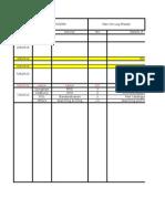 Man Hrs(1). Log Sheet