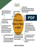 10_Passos_para_Começar_seu_Negócio_no_Digital_1