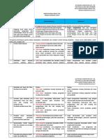 4. SOP & Rubrik Uji Teori PK Level II