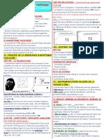 Z- Resumé Physique IRM (1)