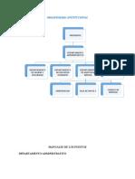 Estructura de proyecto y funciones
