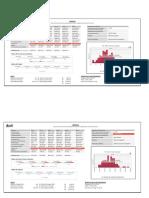 Relatório Final PDF