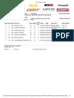 Classifica Prima