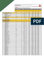 05. Sika Colombia - Lista Productos Especiales - vigente 21 Feb 2020