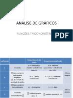 ANÁLISE DE GRÁFICO  -FUNÇÃO TRIGONOMÉTRICA