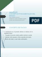 CONCEPTOS FUNDAMENTALES DEL ESTADO