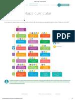 Mapa curricular – Prepa en linea SEP