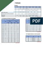 Tabela de torque - WEG