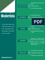1ª Geração Modernista